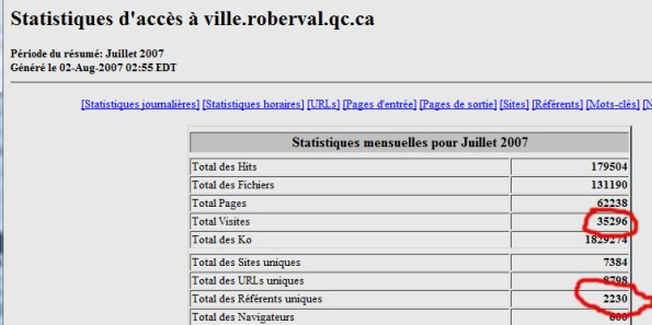 Statistique de visites du site de Roberval en juillet 2007